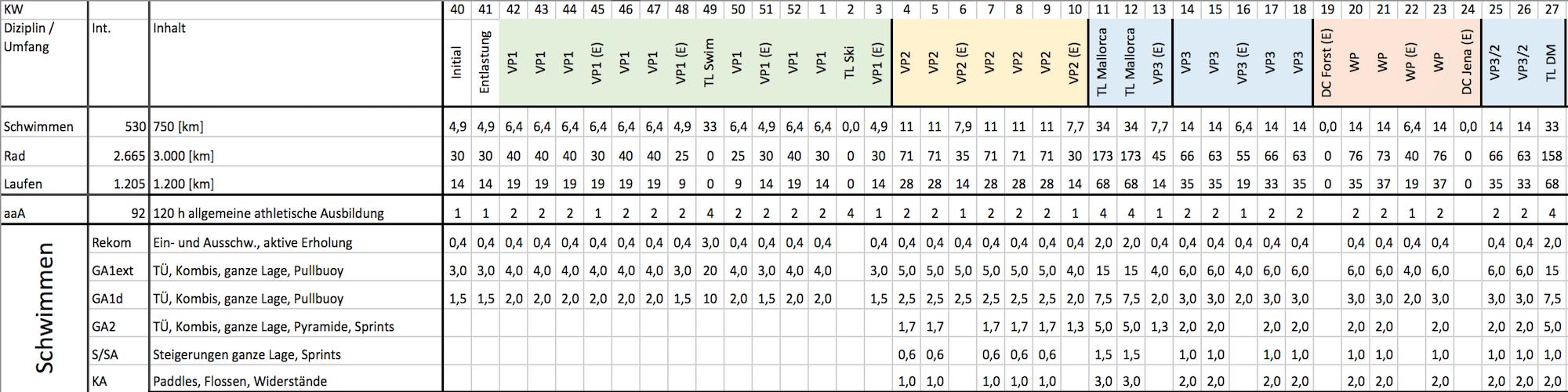 Trainingsplan_Excel